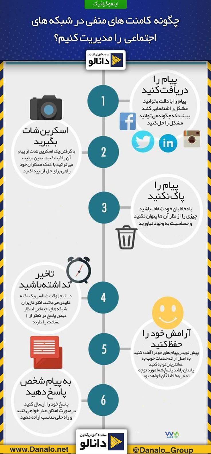 پادکست مدیریت کامنت های منفی در شبکه های اجتماعی